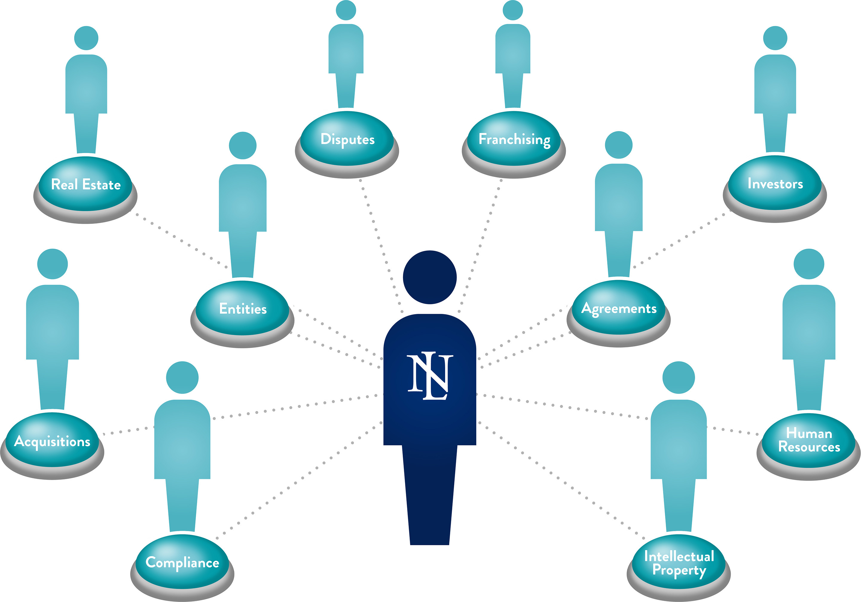 norris-graphic-v2-corporate-edited